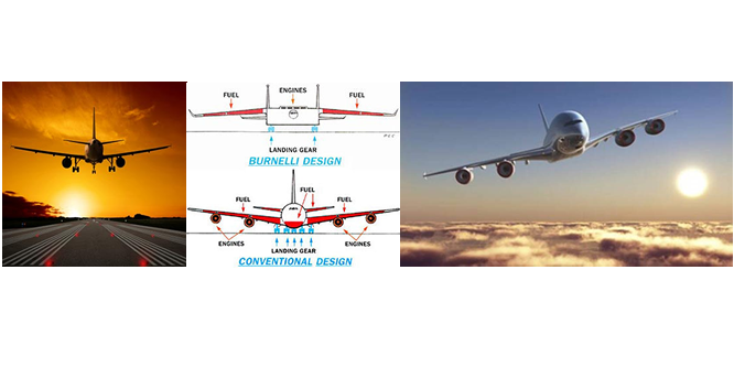 Study:How to enhance aviation fuel quality